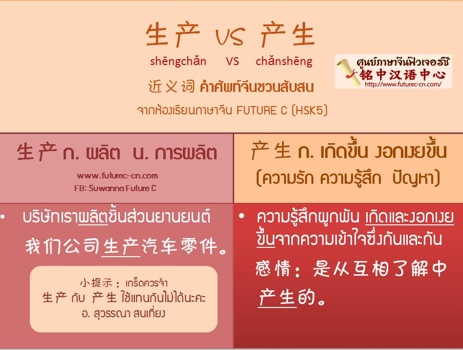 Shengchan VS Chansheng