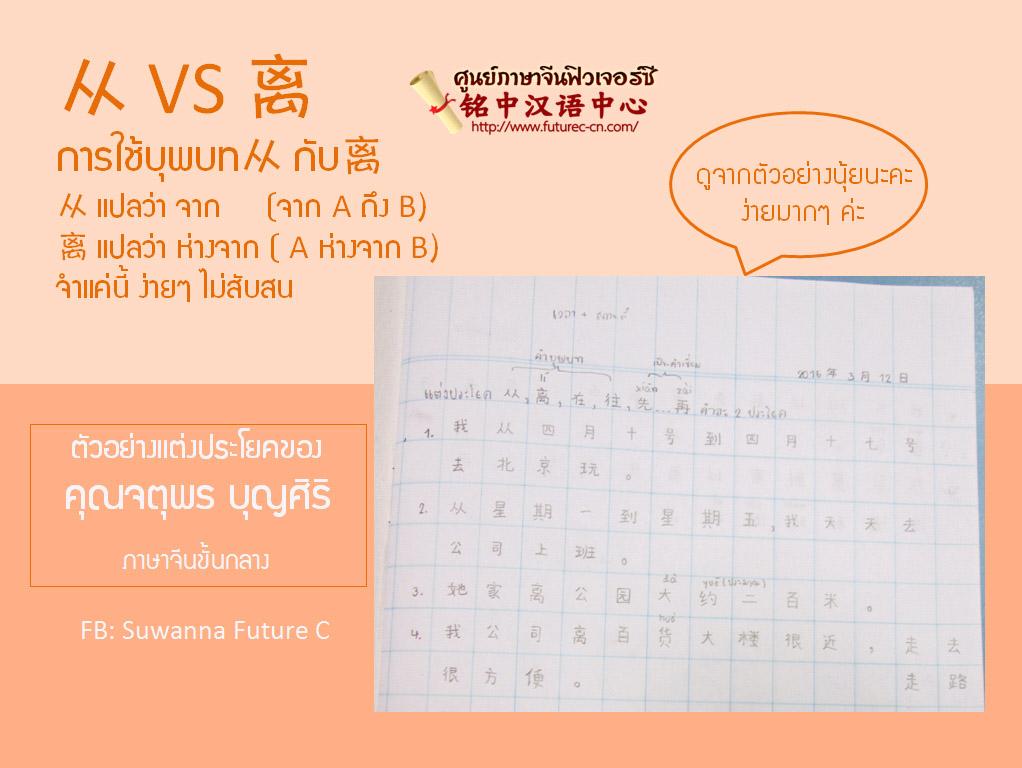Cong VS Li Khun Nui