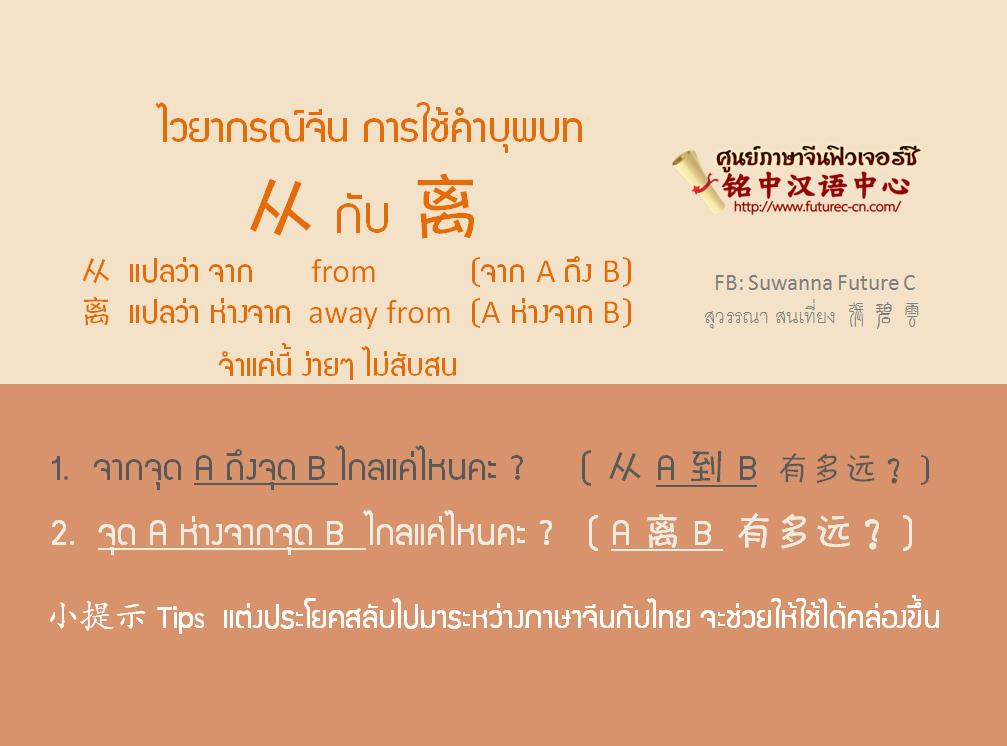 Grammar prep Cong & Li (edited)