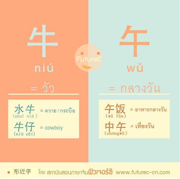 อักษรจีนตัวคล้าย 牛 午 edited