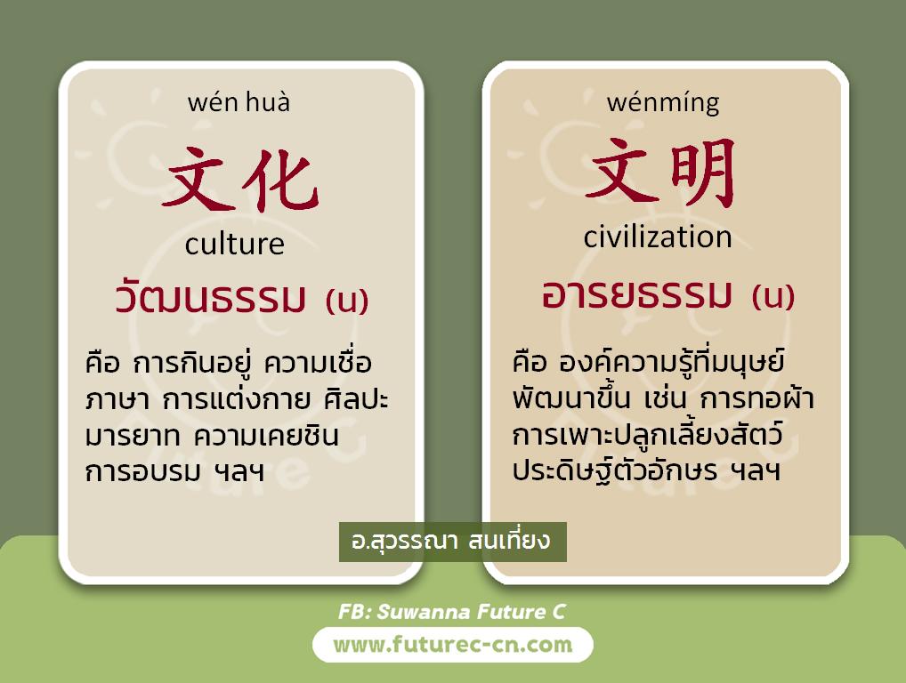 H3 H5 文化 文明
